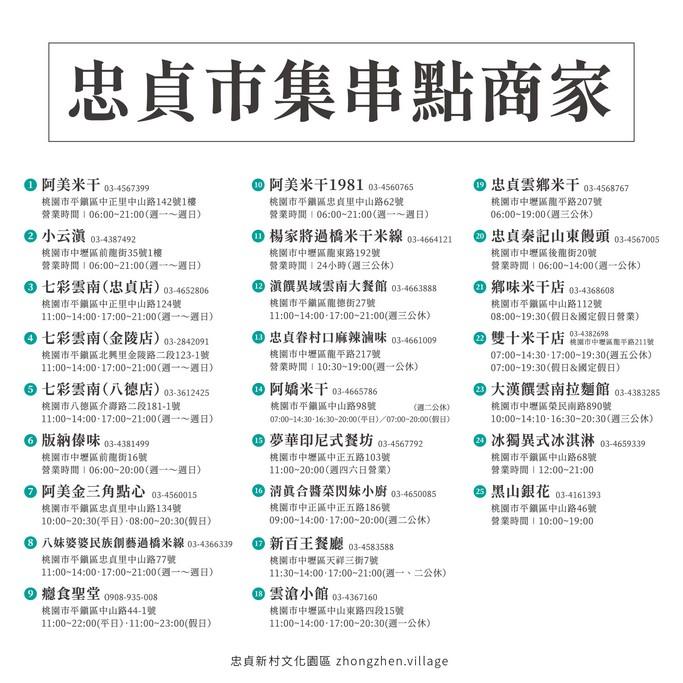 忠貞市集五月春暉音樂節(0508) @桃園起風了