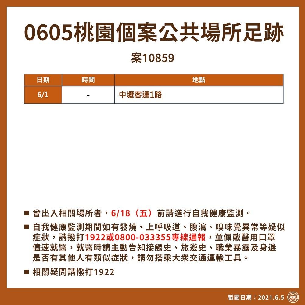 桃園確診個案足跡(0606,0605,0604,0603官方公佈資訊) @桃園起風了