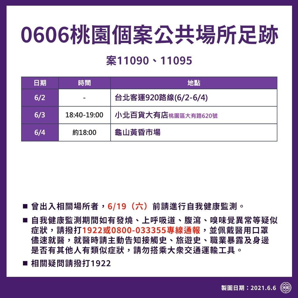 桃園確診個案足跡(0606,0605,0604,0603官方公佈資訊) @桃園起風了!