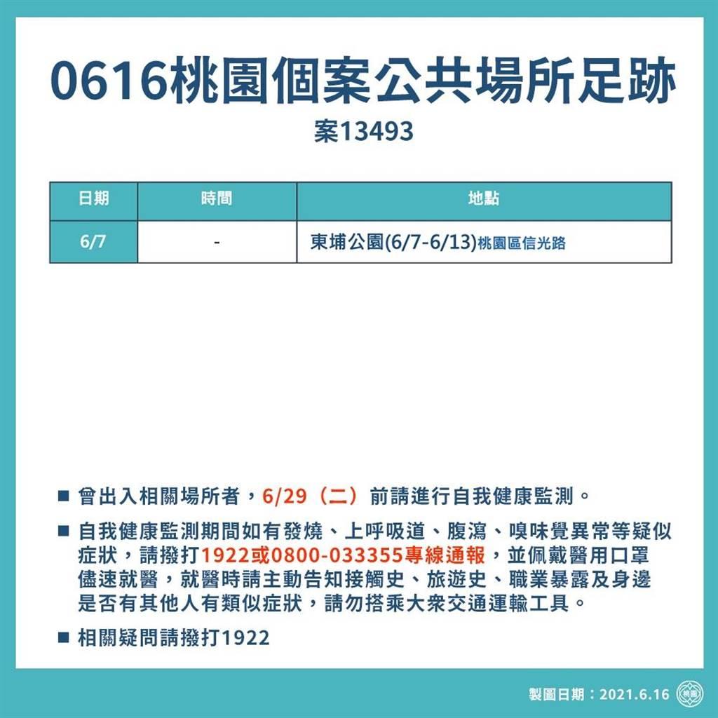桃園確診個案足跡(0616,0615,0614,0613官方公佈資訊) @桃園起風了