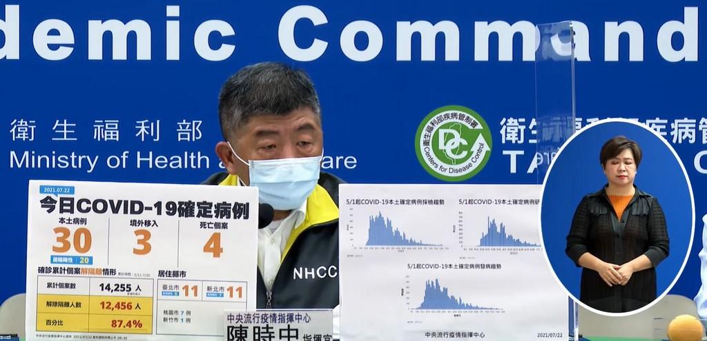 全國疫情桃園確診個案足跡以及疫苗剩餘量(0723,0722,0721,0720) @桃園起風了!